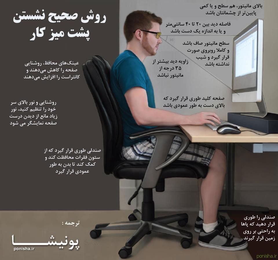 روش صحیح نشستن پشت کامپیوتر